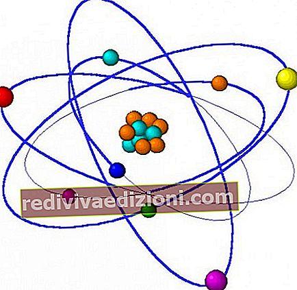 Definiția chimiei organice