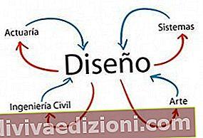 Definiția Interdisciplinary