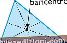 Definiția Baricentro