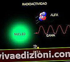 Definiția Radioactivity