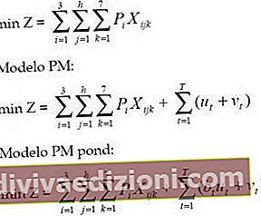 Definiția Formula