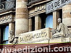 商業銀行の定義