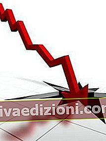 Визначення фінансової кризи