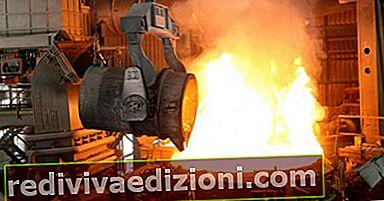 鉄鋼業の定義
