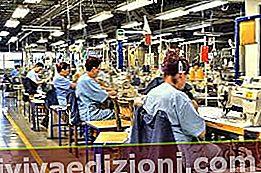 製造業の定義