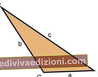 Ce este triunghiul scalen