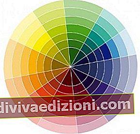 Definiția Color Palette