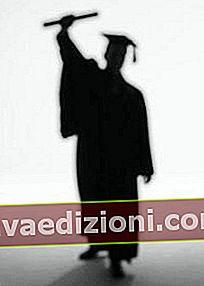 Definiția Graduation