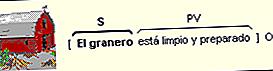 Визначення слова Bimembre