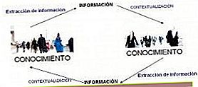 Definiția Contextualization