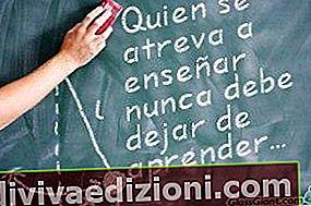 Definiția Teach