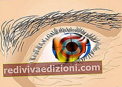 Imagistica senzorială - definiție, concept și ce este