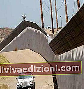 Definisi Perbatasan