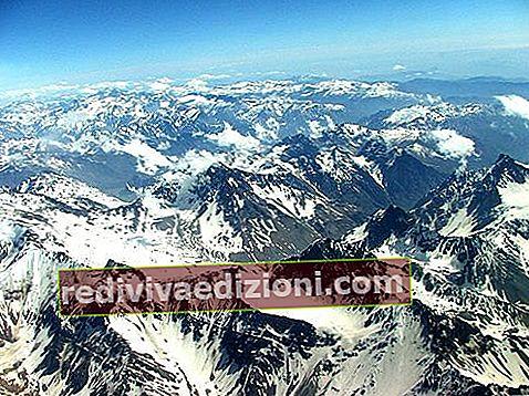 Definisi Cordillera