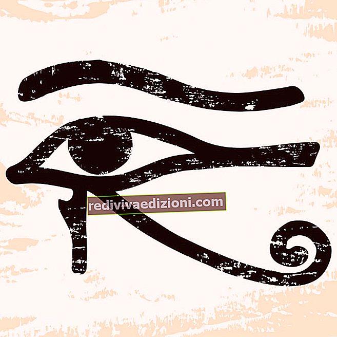 Eye of Horus - นิยามแนวคิดและมันคืออะไร