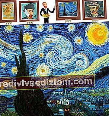 The Starry Night (ภาพวาด) คืออะไร