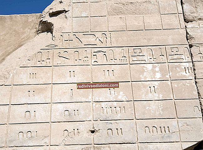 ความหมายของตัวเลขอียิปต์