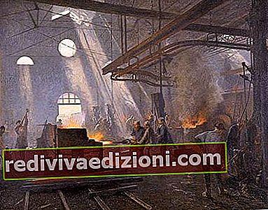 ความหมายของการปฏิวัติอุตสาหกรรม