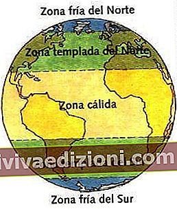 Definiția climatic zone