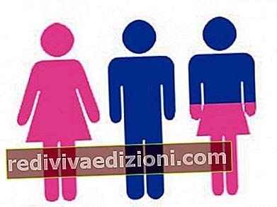 Визначення сексуальної ідентичності