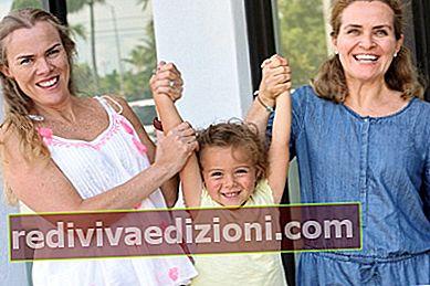 Гомопарентальна сім'я - визначення, поняття та що це таке