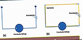 閉回路の定義