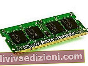 RAMの定義
